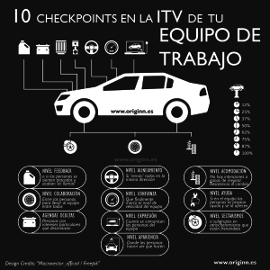 10checkpoints